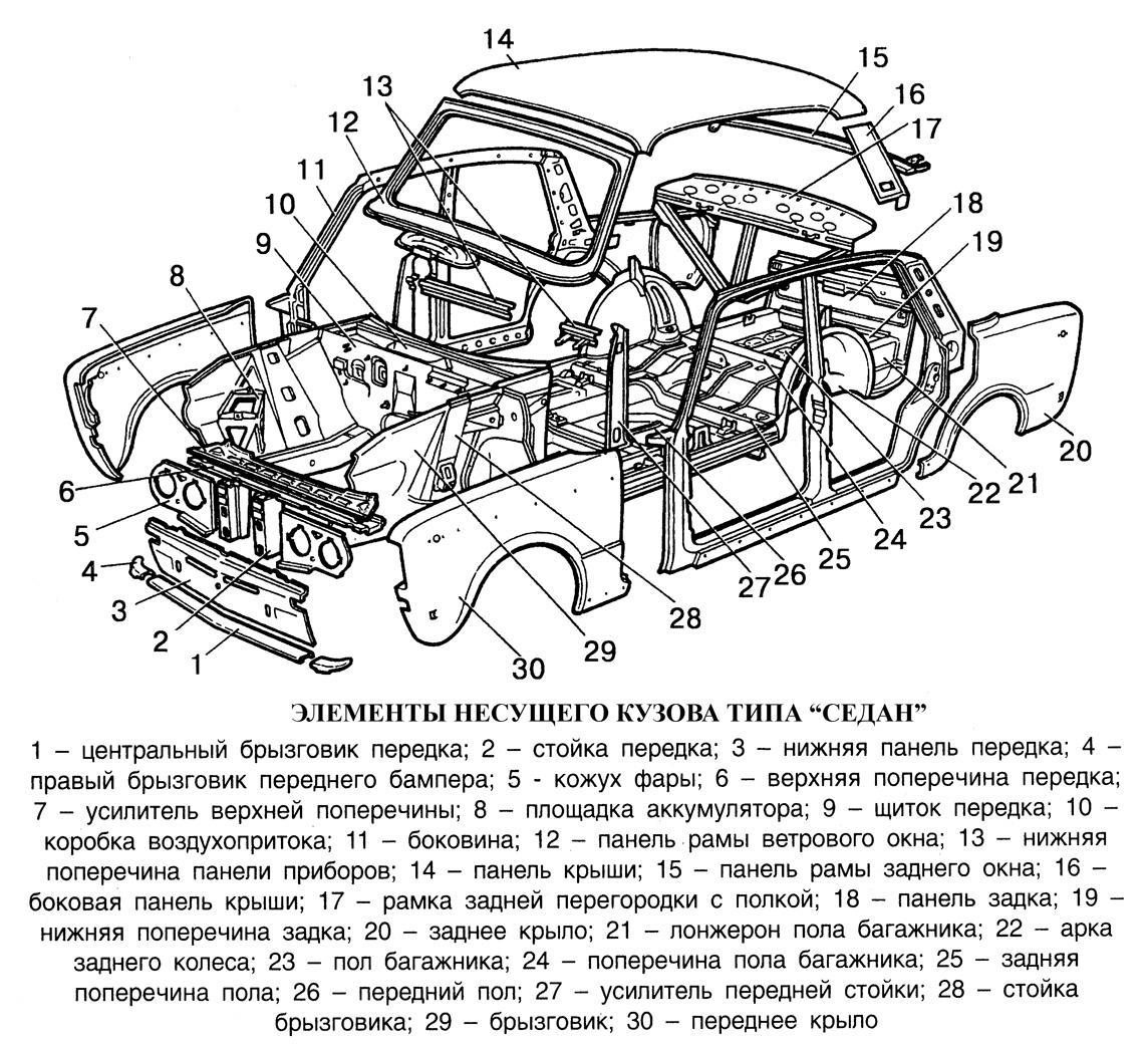 части автомобиля картинки с названиями подобрали